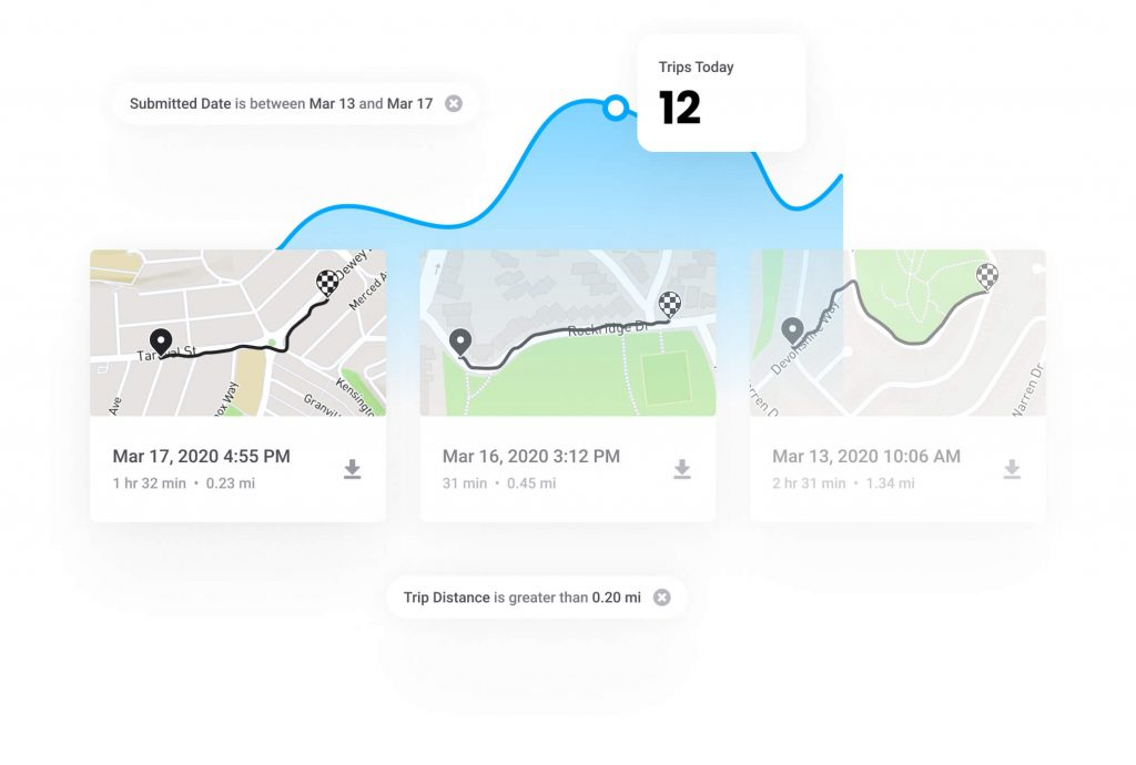 Monitor GPS trips and generate reports